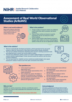 Assessment of Real World Observational Studies (ArRoWS)